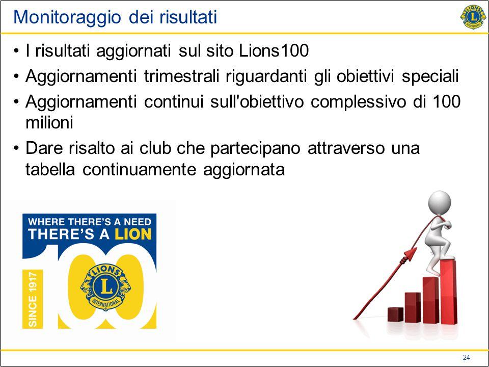 24 Monitoraggio dei risultati I risultati aggiornati sul sito Lions100 Aggiornamenti trimestrali riguardanti gli obiettivi speciali Aggiornamenti continui sull obiettivo complessivo di 100 milioni Dare risalto ai club che partecipano attraverso una tabella continuamente aggiornata