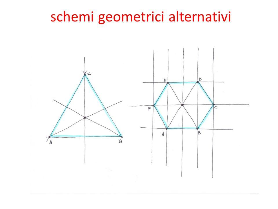 schemi geometrici alternativi