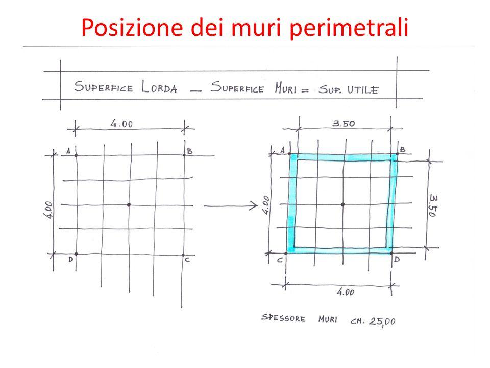 Posizione dei muri perimetrali