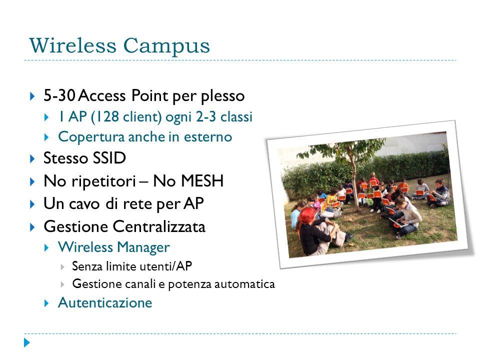 Wireless Campus  5-30 Access Point per plesso  1 AP (128 client) ogni 2-3 classi  Copertura anche in esterno  Stesso SSID  No ripetitori – No MES