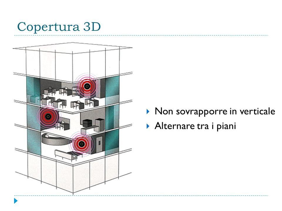 Copertura 3D  Non sovrapporre in verticale  Alternare tra i piani