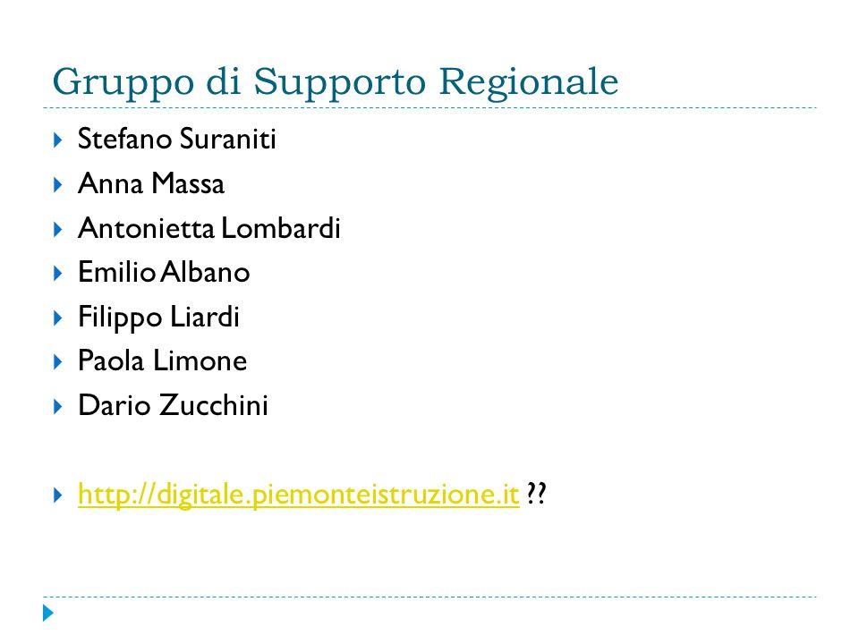 Gruppo di Supporto Regionale  Stefano Suraniti  Anna Massa  Antonietta Lombardi  Emilio Albano  Filippo Liardi  Paola Limone  Dario Zucchini 