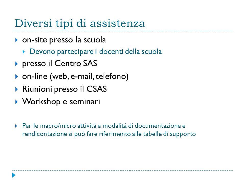 Diversi tipi di assistenza  on-site presso la scuola  Devono partecipare i docenti della scuola  presso il Centro SAS  on-line (web, e-mail, telef