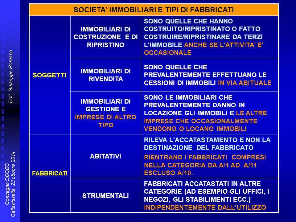 Dott. Giuseppe Romano Convegno ODCEC Caltanissetta, 23 ottobre 2014 SOCIETA' IMMOBILIARI E TIPI DI FABBRICATI SOGGETTI IMMOBILIARI DI COSTRUZIONE E DI