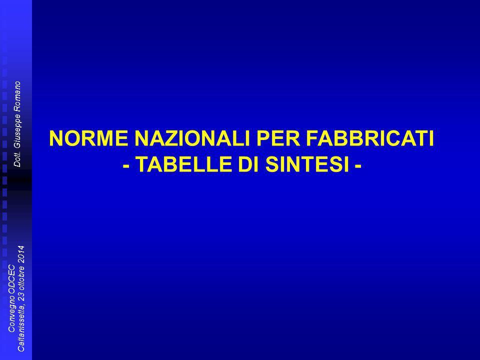 Dott. Giuseppe Romano Convegno ODCEC Caltanissetta, 23 ottobre 2014 NORME NAZIONALI PER FABBRICATI - TABELLE DI SINTESI -
