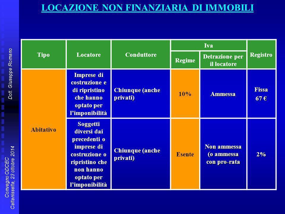 Dott. Giuseppe Romano Convegno ODCEC Caltanissetta, 23 ottobre 2014 LOCAZIONE NON FINANZIARIA DI IMMOBILI TipoLocatoreConduttore Iva Registro Regime D