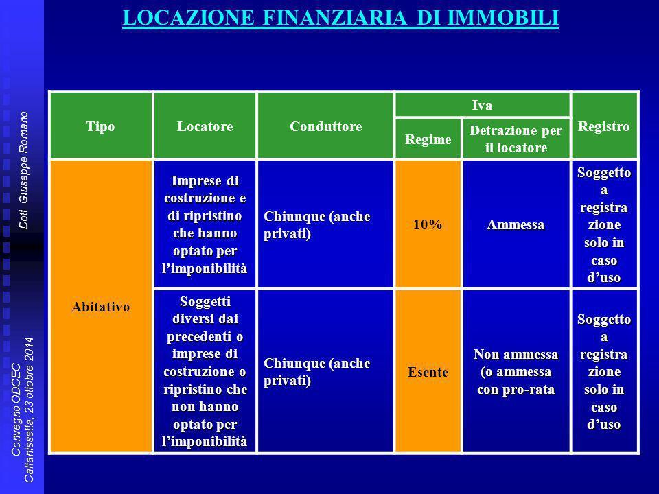 Dott. Giuseppe Romano Convegno ODCEC Caltanissetta, 23 ottobre 2014 LOCAZIONE FINANZIARIA DI IMMOBILI TipoLocatoreConduttore Iva Registro Regime Detra