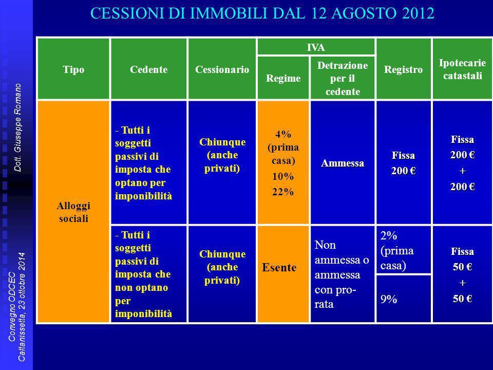 Dott. Giuseppe Romano Convegno ODCEC Caltanissetta, 23 ottobre 2014 CESSIONI DI IMMOBILI DAL 12 AGOSTO 2012 TipoCedenteCessionario IVA Registro Ipotec