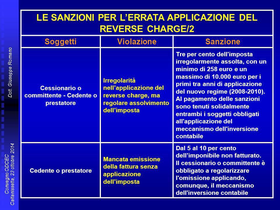 Dott. Giuseppe Romano Convegno ODCEC Caltanissetta, 23 ottobre 2014 ALIQUOTE