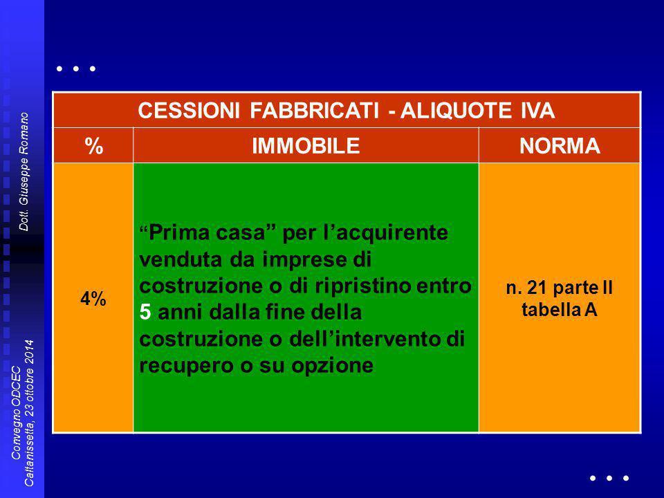 """Dott. Giuseppe Romano Convegno ODCEC Caltanissetta, 23 ottobre 2014 CESSIONI FABBRICATI - ALIQUOTE IVA %IMMOBILENORMA 4% """" Prima casa"""" per l'acquirent"""