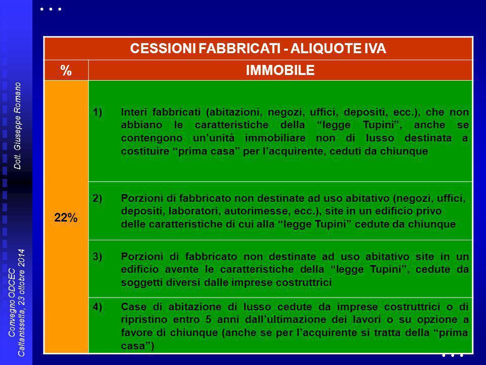 Dott. Giuseppe Romano Convegno ODCEC Caltanissetta, 23 ottobre 2014 CESSIONI FABBRICATI - ALIQUOTE IVA %IMMOBILE 22% 1)Interi fabbricati (abitazioni,