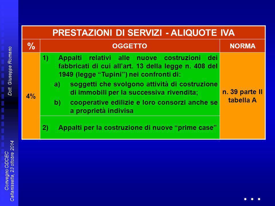 Dott. Giuseppe Romano Convegno ODCEC Caltanissetta, 23 ottobre 2014 PRESTAZIONI DI SERVIZI - ALIQUOTE IVA % OGGETTONORMA 4% 1)Appalti relativi alle nu