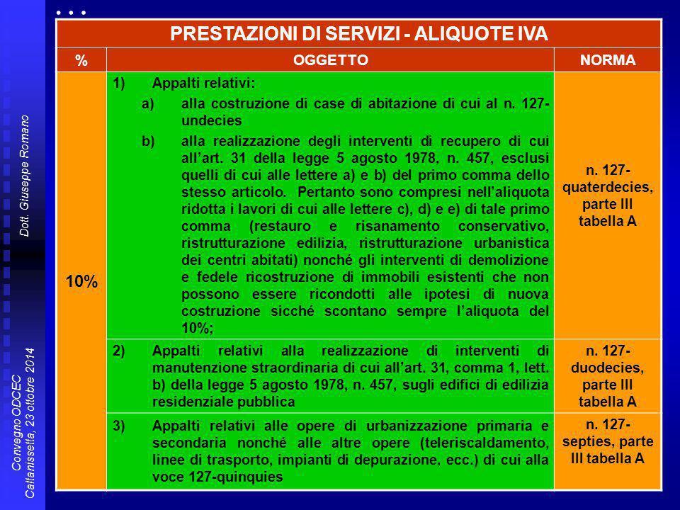Dott. Giuseppe Romano Convegno ODCEC Caltanissetta, 23 ottobre 2014 PRESTAZIONI DI SERVIZI - ALIQUOTE IVA %OGGETTONORMA 10% 1)Appalti relativi: a)alla