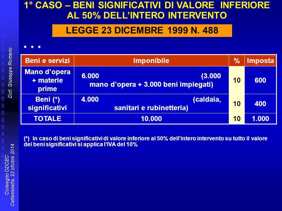 Dott. Giuseppe Romano Convegno ODCEC Caltanissetta, 23 ottobre 2014 1° CASO – BENI SIGNIFICATIVI DI VALORE INFERIORE AL 50% DELL'INTERO INTERVENTO Ben