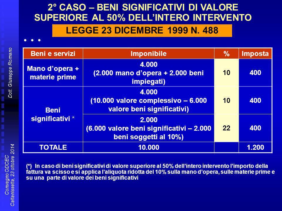 Dott. Giuseppe Romano Convegno ODCEC Caltanissetta, 23 ottobre 2014 Beni e serviziImponibile%Imposta Mano d'opera + materie prime 4.000 (2.000 mano d'