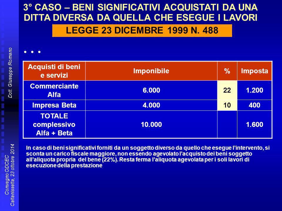 Dott. Giuseppe Romano Convegno ODCEC Caltanissetta, 23 ottobre 2014 Acquisti di beni e servizi Imponibile%Imposta Commerciante Alfa 6.000221.200 Impre