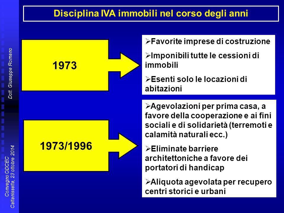 Dott. Giuseppe Romano Convegno ODCEC Caltanissetta, 23 ottobre 2014 Disciplina IVA immobili nel corso degli anni 1973 1973/1996  Favorite imprese di