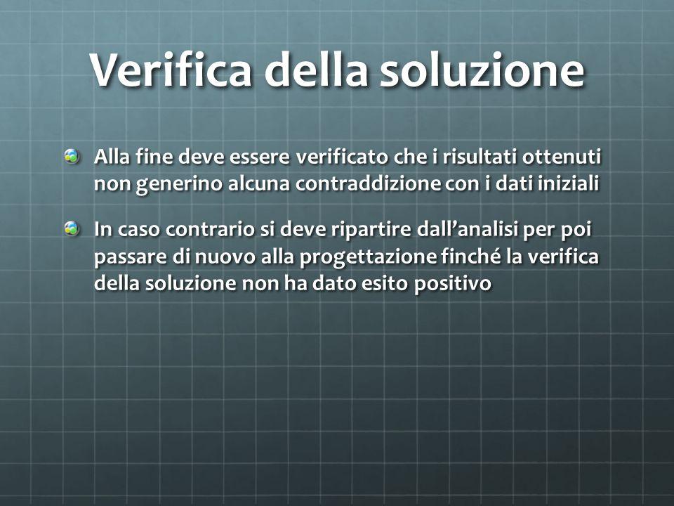Verifica della soluzione Alla fine deve essere verificato che i risultati ottenuti non generino alcuna contraddizione con i dati iniziali In caso cont
