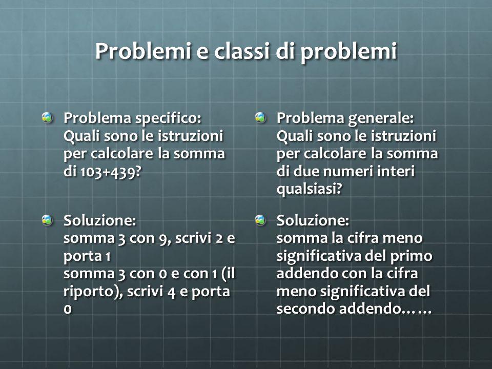 Problemi e classi di problemi Problema specifico: Quali sono le istruzioni per calcolare la somma di 103+439? Soluzione: somma 3 con 9, scrivi 2 e por
