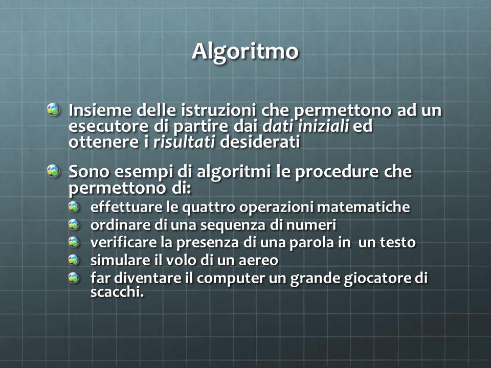 Algoritmo Insieme delle istruzioni che permettono ad un esecutore di partire dai dati iniziali ed ottenere i risultati desiderati Sono esempi di algor
