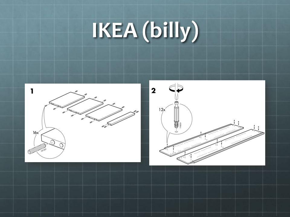IKEA (billy)
