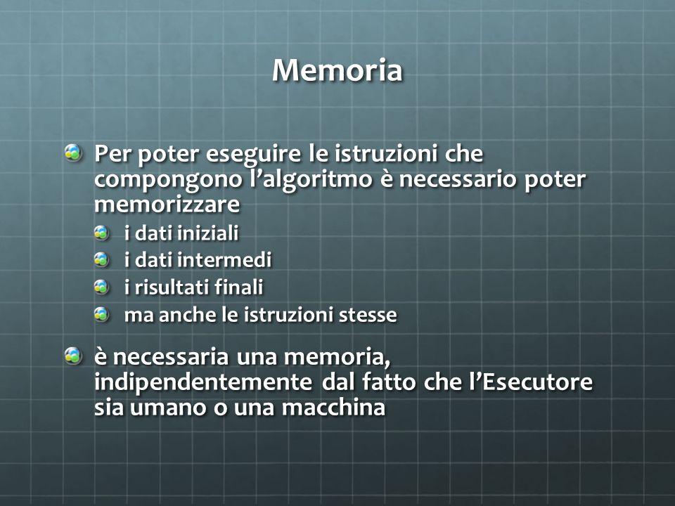 Memoria Per poter eseguire le istruzioni che compongono l'algoritmo è necessario poter memorizzare i dati iniziali i dati intermedi i risultati finali