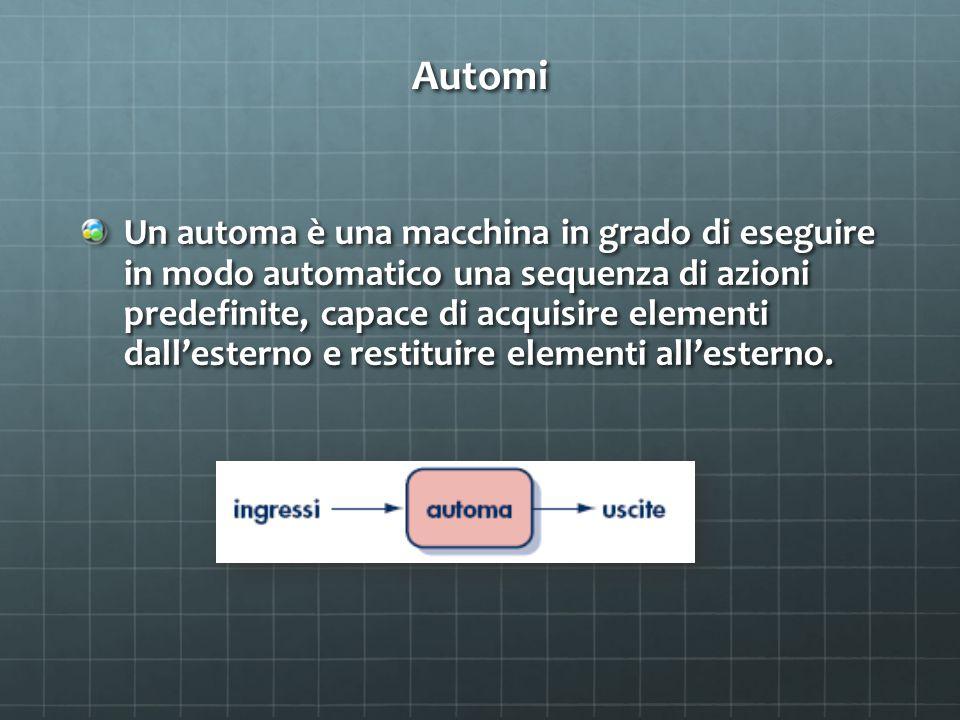 Automi Un automa è una macchina in grado di eseguire in modo automatico una sequenza di azioni predefinite, capace di acquisire elementi dall'esterno e restituire elementi all'esterno.