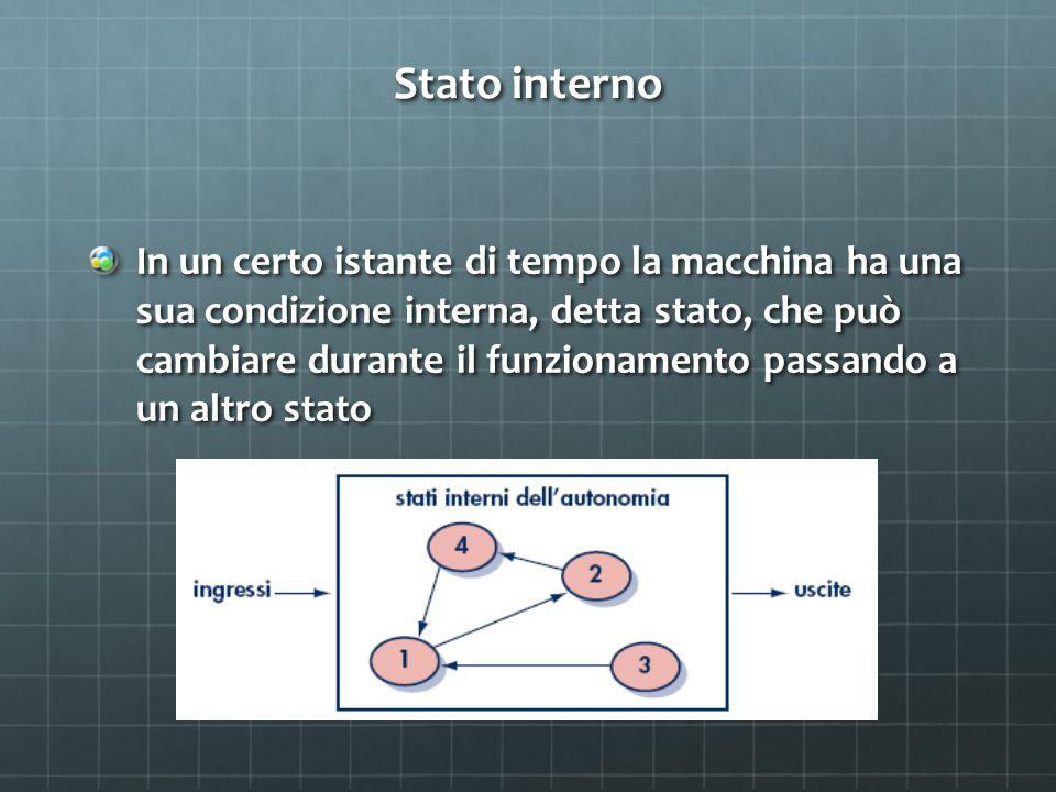 Stato interno In un certo istante di tempo la macchina ha una sua condizione interna, detta stato, che può cambiare durante il funzionamento passando a un altro stato
