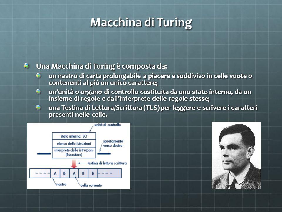 Macchina di Turing Una Macchina di Turing è composta da: un nastro di carta prolungabile a piacere e suddiviso in celle vuote o contenenti al più un unico carattere; un'unità o organo di controllo costituita da uno stato interno, da un insieme di regole e dall'interprete delle regole stesse; una Testina di Lettura/Scrittura (TLS) per leggere e scrivere i caratteri presenti nelle celle.