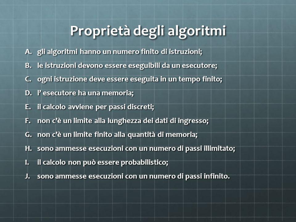 Proprietà degli algoritmi A.gli algoritmi hanno un numero finito di istruzioni; B.le istruzioni devono essere eseguibili da un esecutore; C.ogni istruzione deve essere eseguita in un tempo finito; D.l' esecutore ha una memoria; E.il calcolo avviene per passi discreti; F.non c'è un limite alla lunghezza dei dati di ingresso; G.non c'è un limite finito alla quantità di memoria; H.sono ammesse esecuzioni con un numero di passi illimitato; I.il calcolo non può essere probabilistico; J.sono ammesse esecuzioni con un numero di passi infinito.