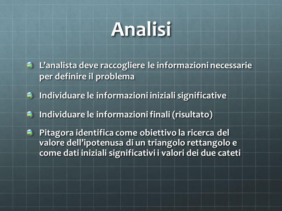 Analisi L'analista deve raccogliere le informazioni necessarie per definire il problema Individuare le informazioni iniziali significative Individuare