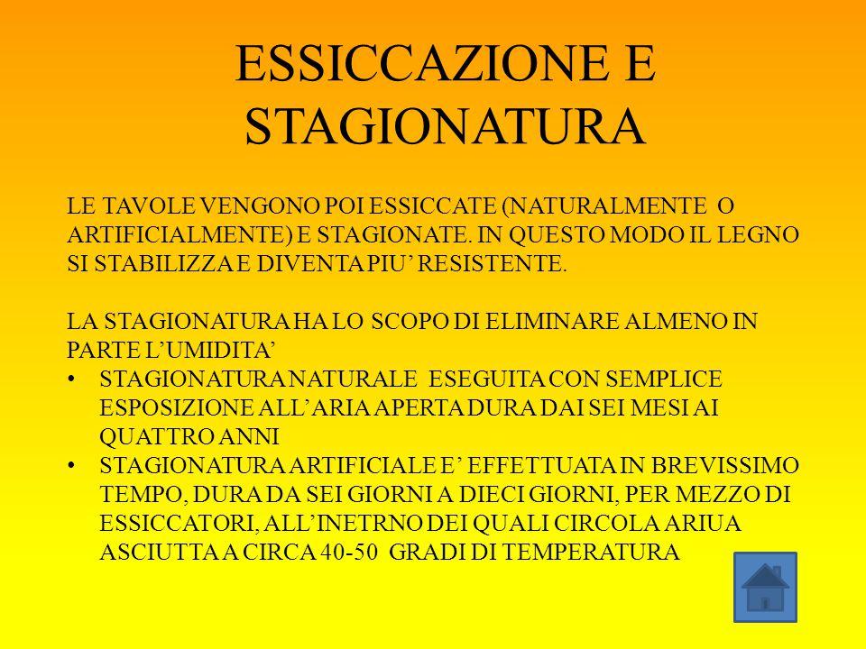 ESSICCAZIONE E STAGIONATURA LE TAVOLE VENGONO POI ESSICCATE (NATURALMENTE O ARTIFICIALMENTE) E STAGIONATE.