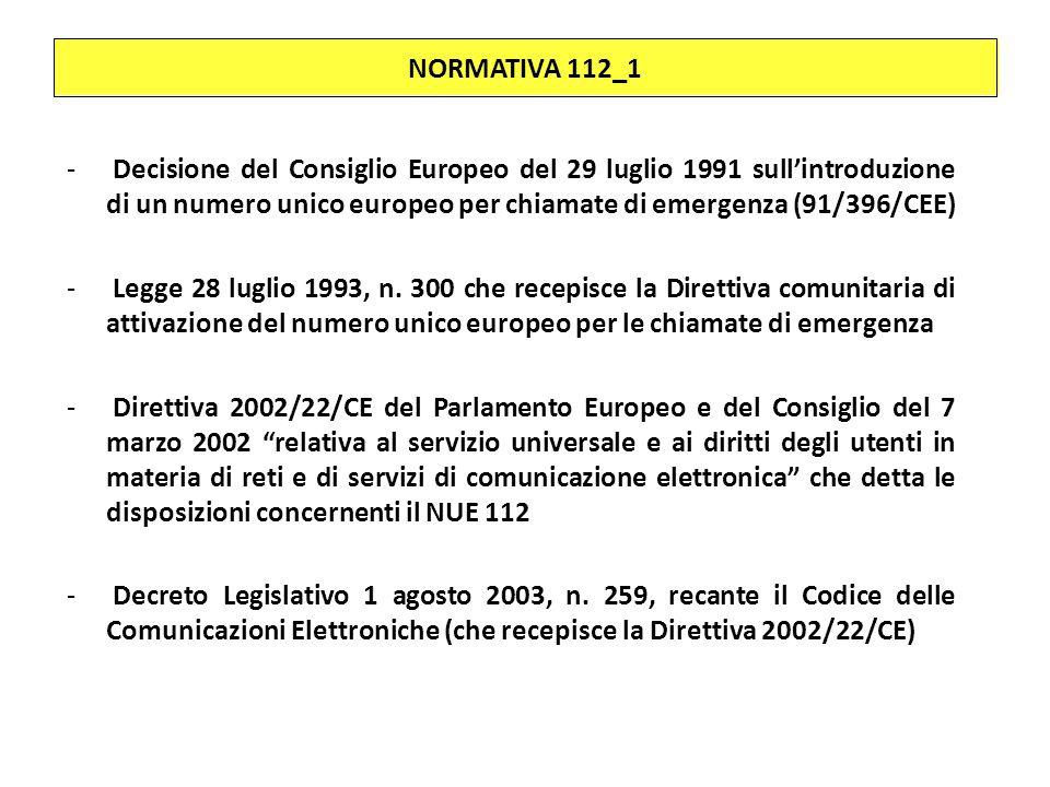 NORMATIVA 112_1 - Decisione del Consiglio Europeo del 29 luglio 1991 sull'introduzione di un numero unico europeo per chiamate di emergenza (91/396/CE