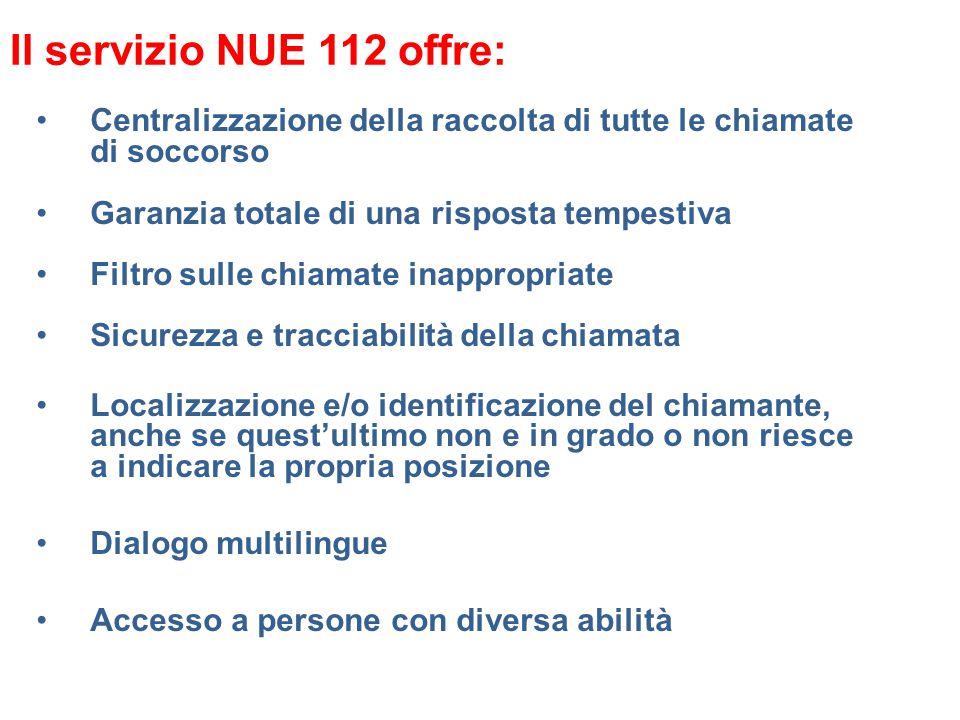 Il servizio NUE 112 offre: Centralizzazione della raccolta di tutte le chiamate di soccorso Garanzia totale di una risposta tempestiva Filtro sulle ch