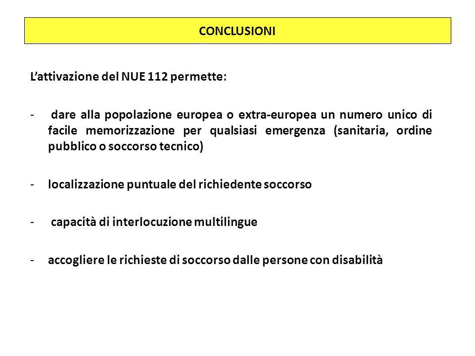 CONCLUSIONI L'attivazione del NUE 112 permette: - dare alla popolazione europea o extra-europea un numero unico di facile memorizzazione per qualsiasi