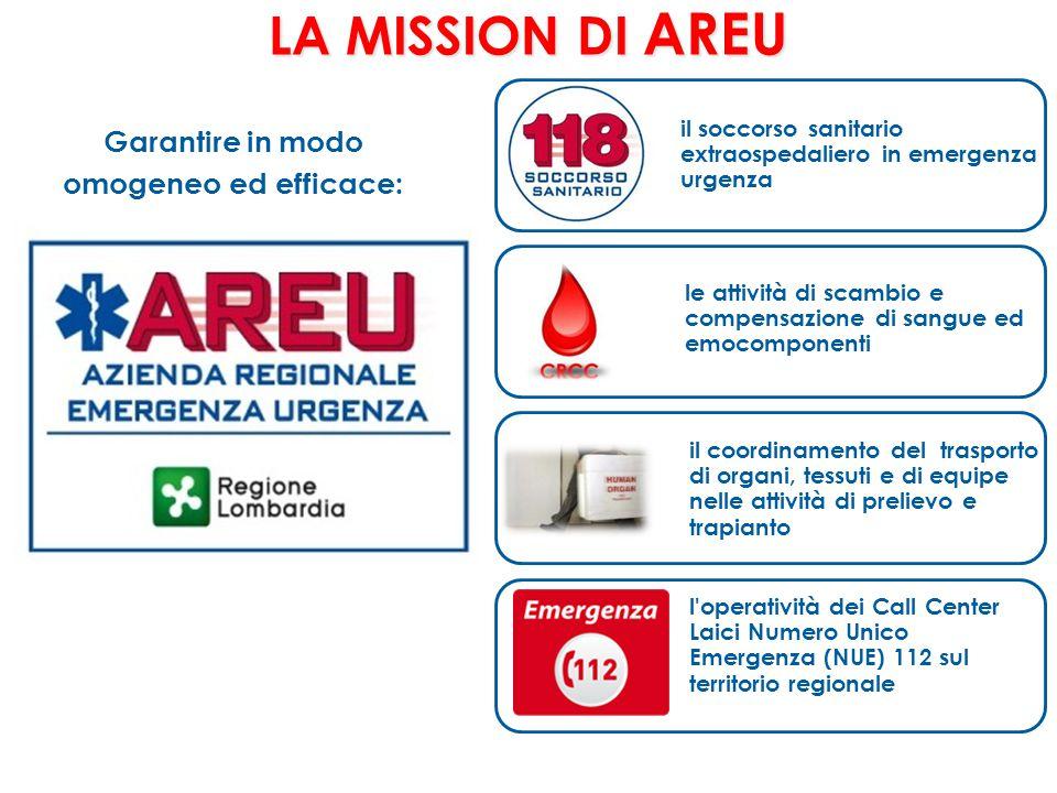 Garantire in modo omogeneo ed efficace: LA MISSION DI AREU il soccorso sanitario extraospedaliero in emergenza urgenza l'operatività dei Call Center L