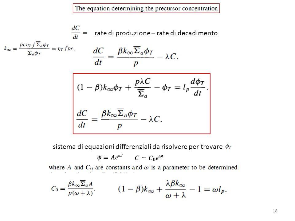 rate di produzione – rate di decadimento sistema di equazioni differenziali da risolvere per trovare 18