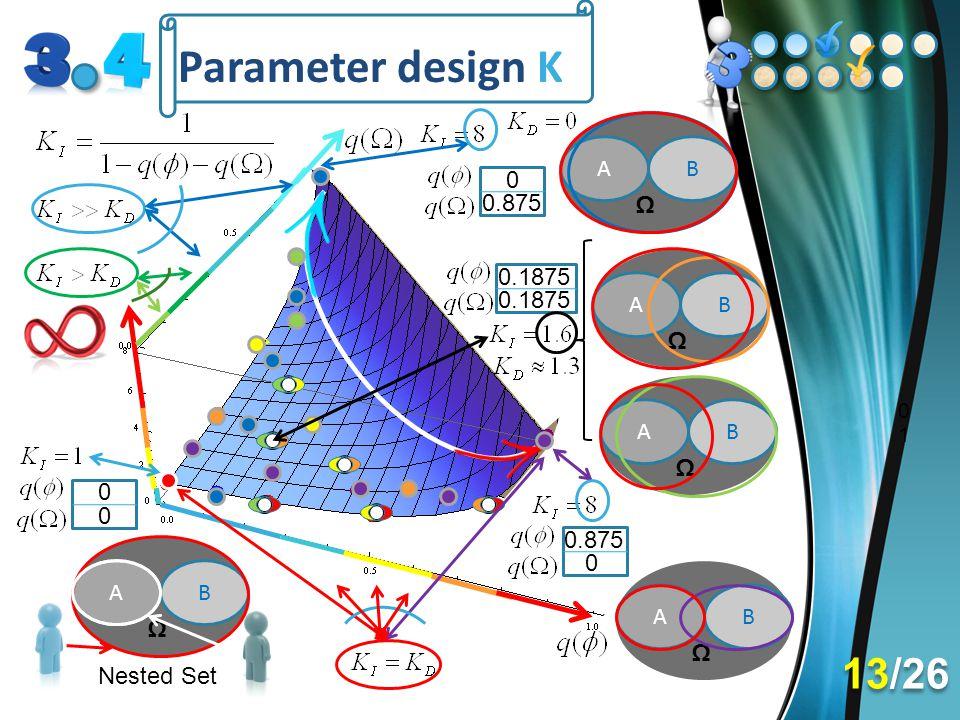 Parameter design K AB Ω AB Ω AB Ω AB Ω AB Ω 0 1 0 0 0.875 0 0.1875 0 0.875 Nested Set 13/26