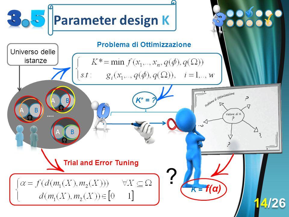 Parameter design K …. AB Ω AB AB Ω Ω Universo delle istanze Problema di Ottimizzazione K * = ? v Trial and Error Tuning K = f(α) ? 14/26