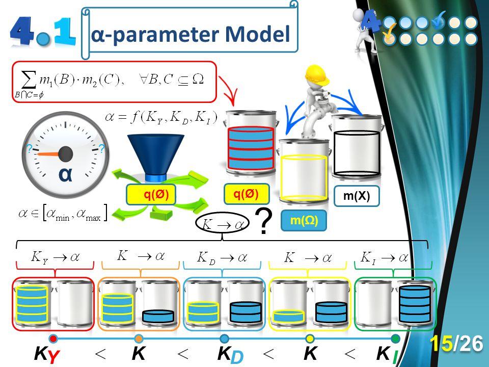 α-parameter Model m(Ω) q(Ø) m(X) α ?? q(Ø) Y KKKKK DI ? 15/26