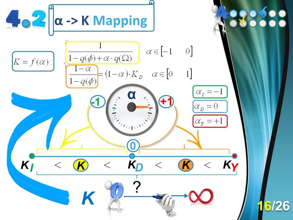 α -> K Mapping α K KK D Y I 0 +1 K K K ? 16/26