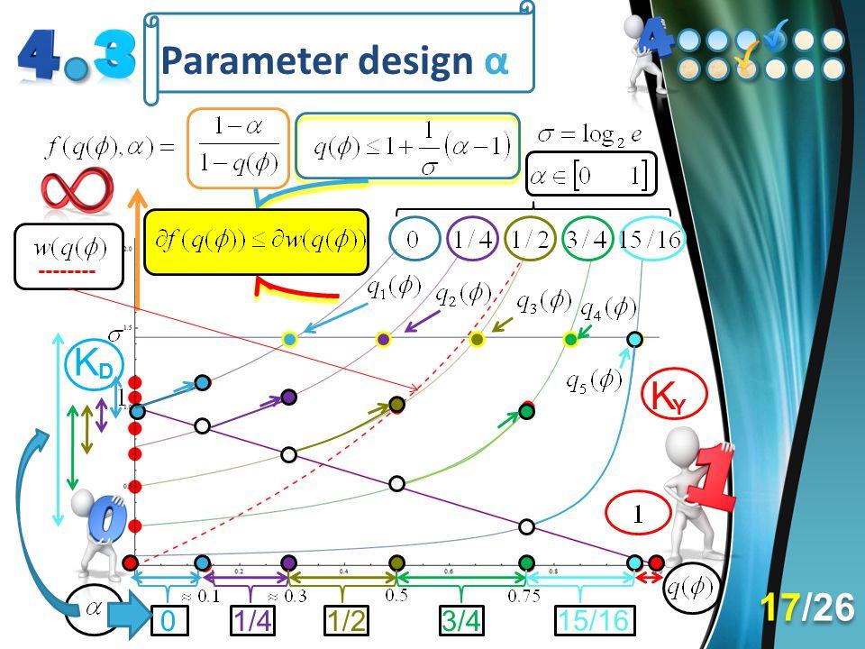 Parameter design α K D K Y c 01/41/23/4 15/16 -------- 17/26