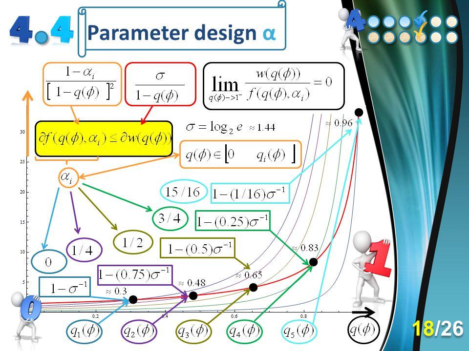 Parameter design α c 18/26