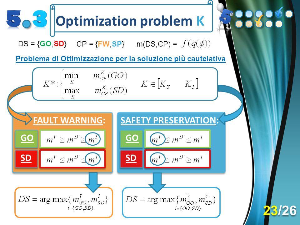 Optimization problem K DS = {GO,SD} CP = {FW,SP} Problema di Ottimizzazione per la soluzione più cautelativa FAULT WARNING:SAFETY PRESERVATION: GO SD