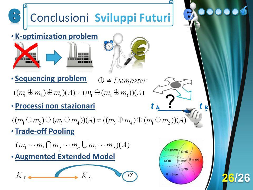 Conclusioni Sviluppi Futuri K-optimization problem Sequencing problem Processi non stazionari Trade-off Pooling Augmented Extended Model ? t t 26/26