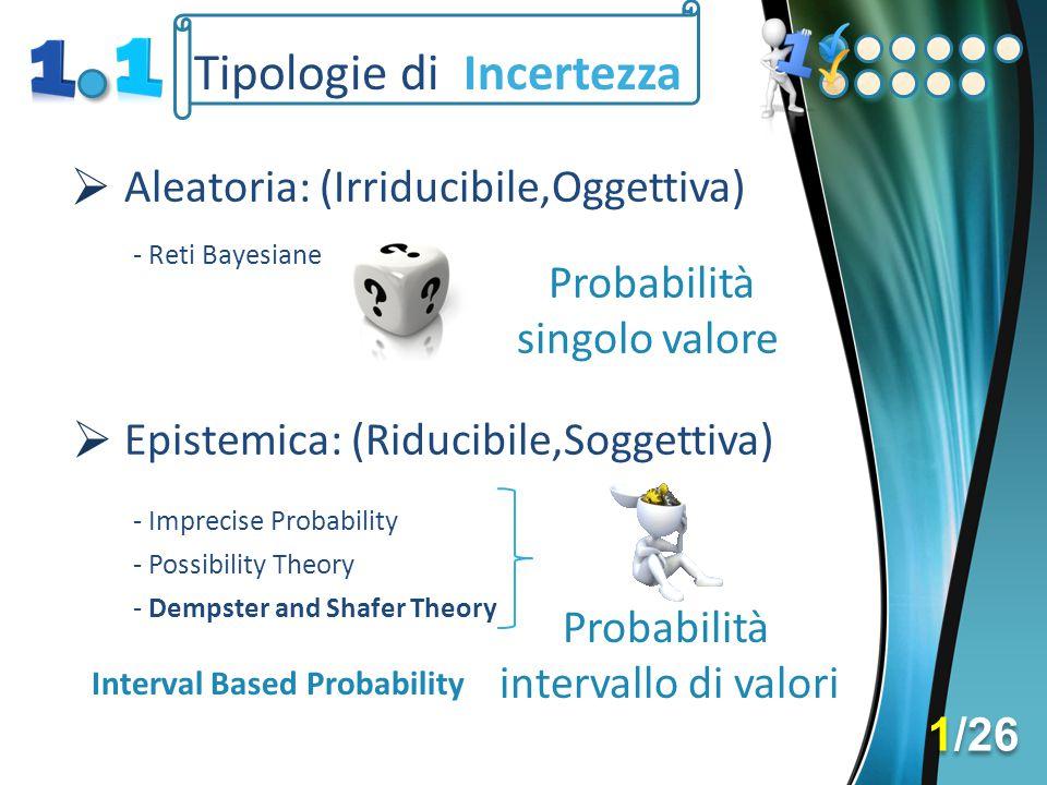 Tipologie di Incertezza - Reti Bayesiane  Aleatoria: (Irriducibile,Oggettiva)  Epistemica: (Riducibile,Soggettiva) - Imprecise Probability - Possibi