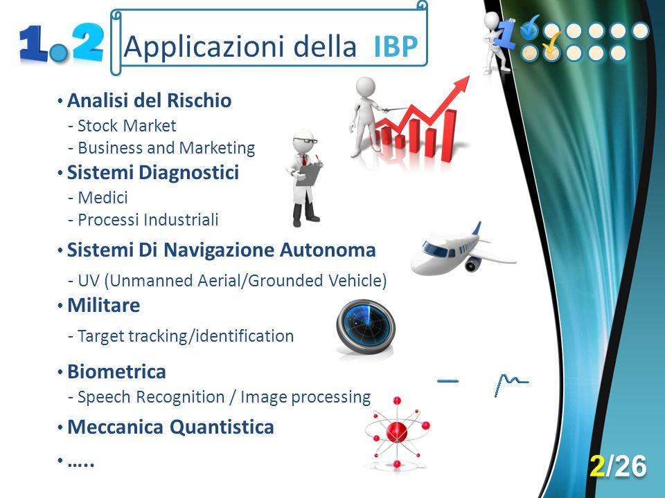 Applicazioni della IBP Analisi del Rischio - Medici Sistemi Diagnostici - Processi Industriali Sistemi Di Navigazione Autonoma Militare - UV (Unmanned