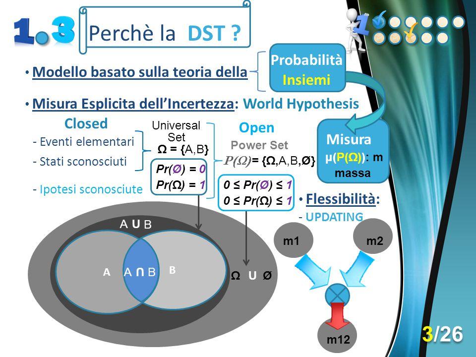 Perchè la DST ? Modello basato sulla teoria della Misura Esplicita dell'Incertezza: - Eventi elementari - Stati sconosciuti - Ipotesi sconosciute Clos
