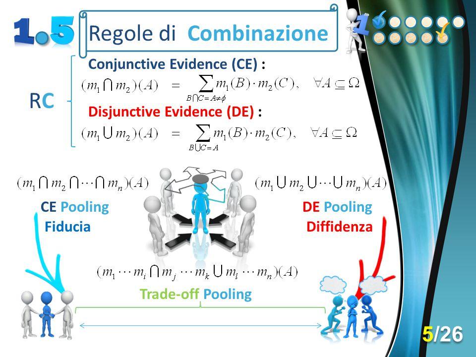 Regole di Combinazione Conjunctive Evidence (CE) : Disjunctive Evidence (DE) : RCRC CE PoolingDE Pooling Trade-off Pooling FiduciaDiffidenza 5/26