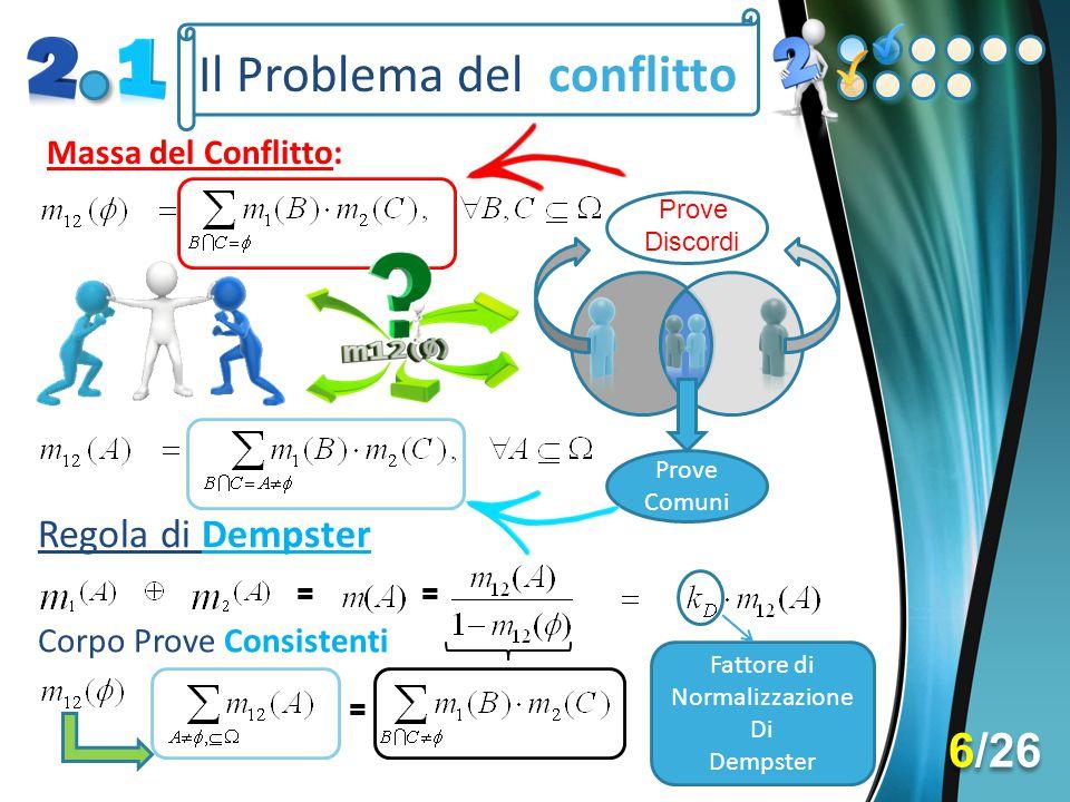 Il Problema del conflitto = Regola di Dempster Massa del Conflitto: = Fattore di Normalizzazione Di Dempster Prove Discordi Prove Comuni = Corpo Prove
